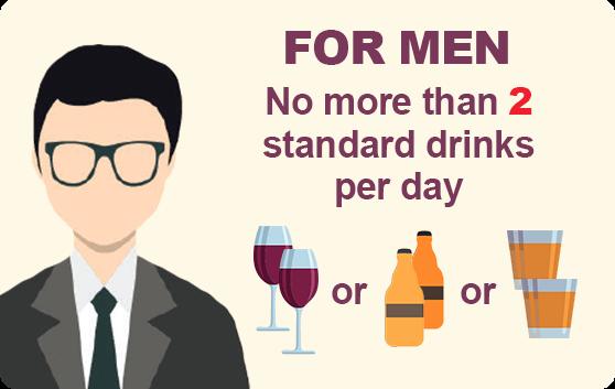 Alcohol standard drinks for men