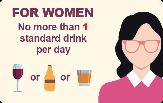 Alcohol standard drinks for women