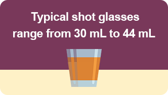 volume of a shot of whiskey