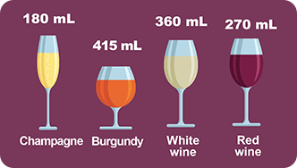volume of a glass of wine