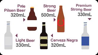 volume of a bottle of beer