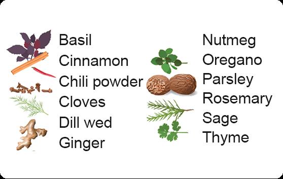 Basil Cinnamon Chili powder Ginger